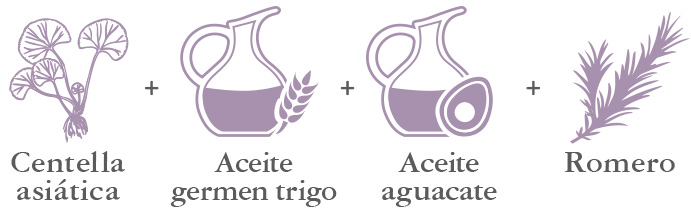 Hidrafirm Ingredientes